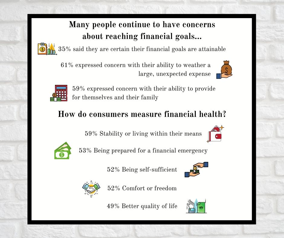 Many people continue to have concerns about reaching financial goals...